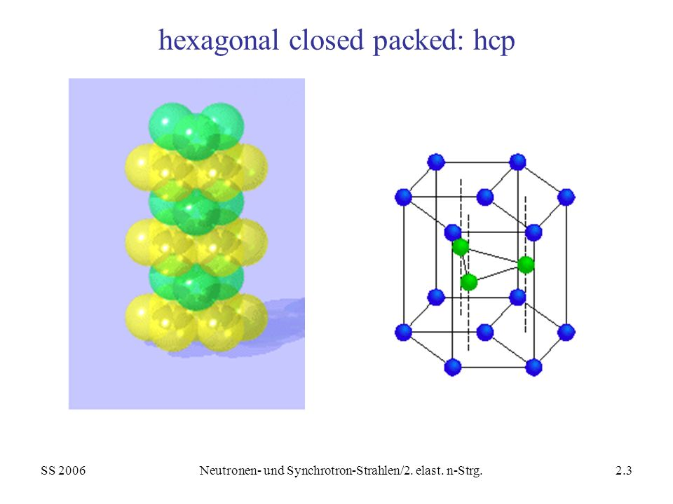 hexagonal closed packed: hcp