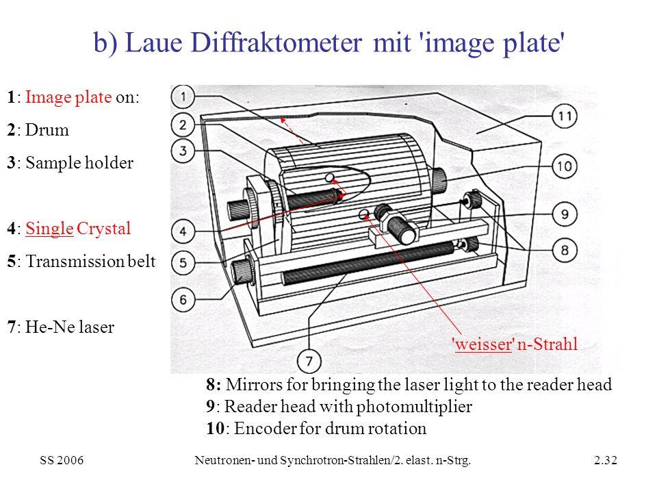 b) Laue Diffraktometer mit image plate