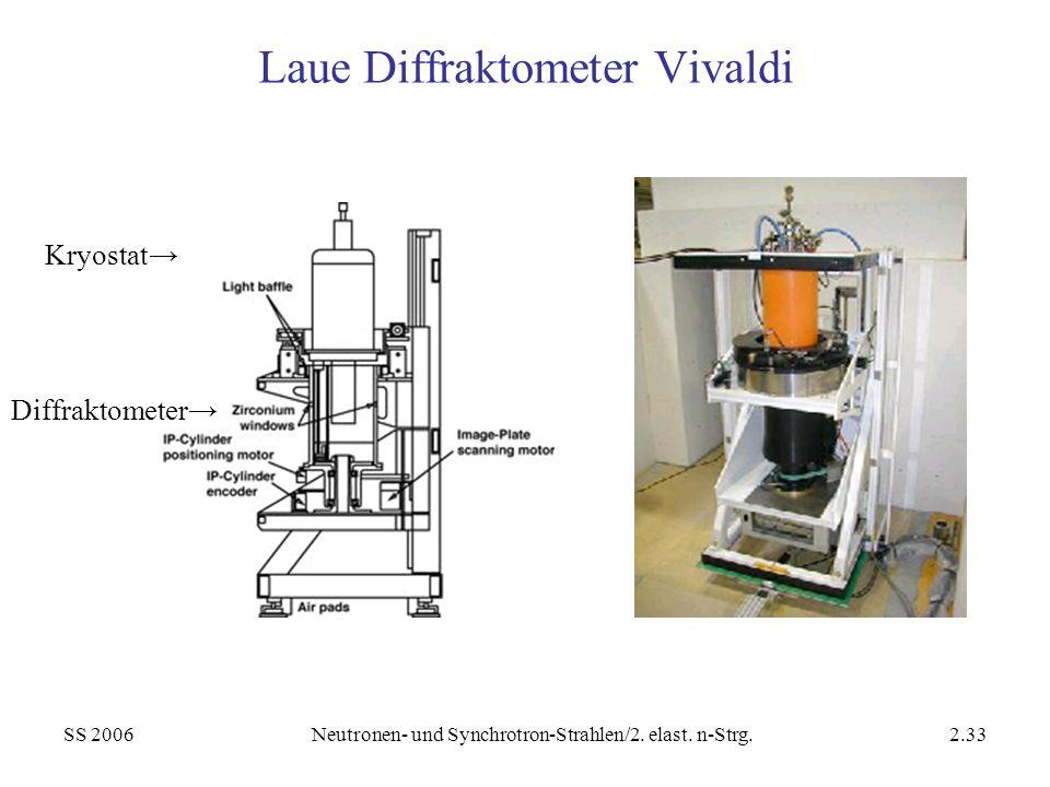 Laue Diffraktometer Vivaldi