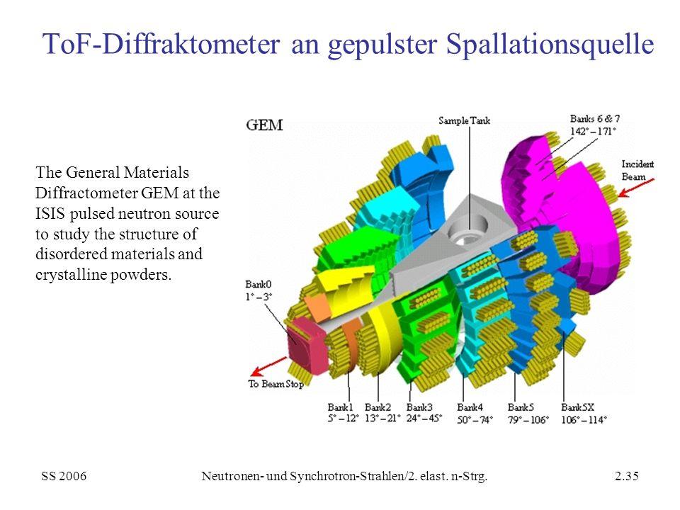 ToF-Diffraktometer an gepulster Spallationsquelle