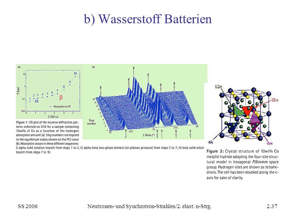 b) Wasserstoff Batterien