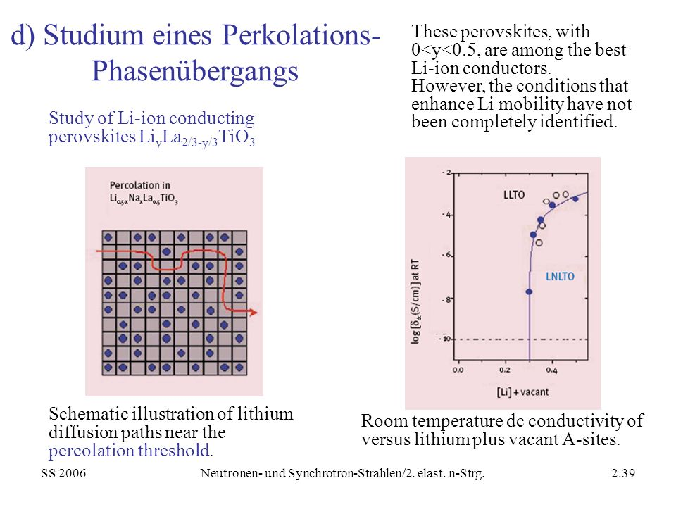 d) Studium eines Perkolations-Phasenübergangs