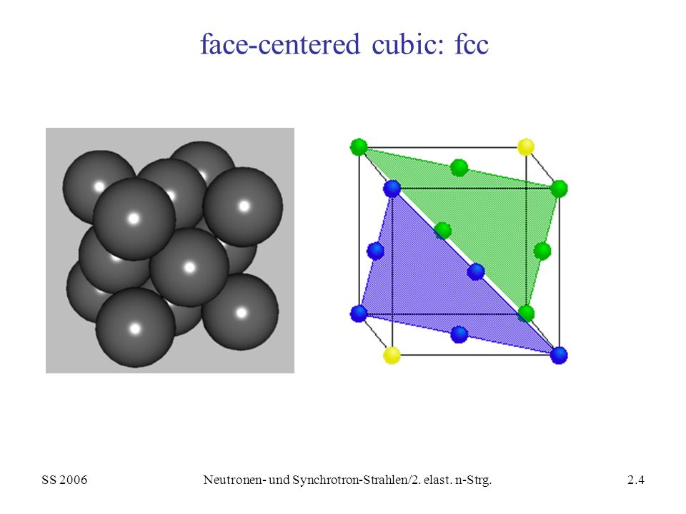 face-centered cubic: fcc