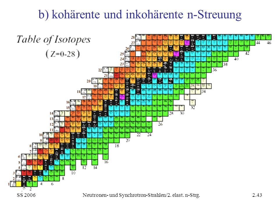 b) kohärente und inkohärente n-Streuung