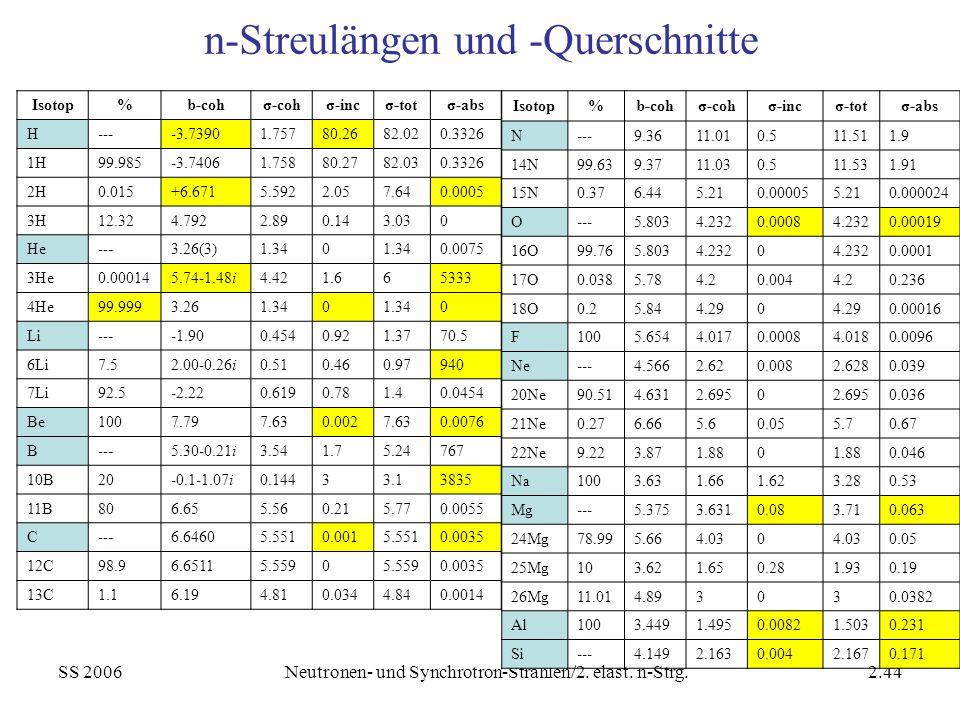 n-Streulängen und -Querschnitte