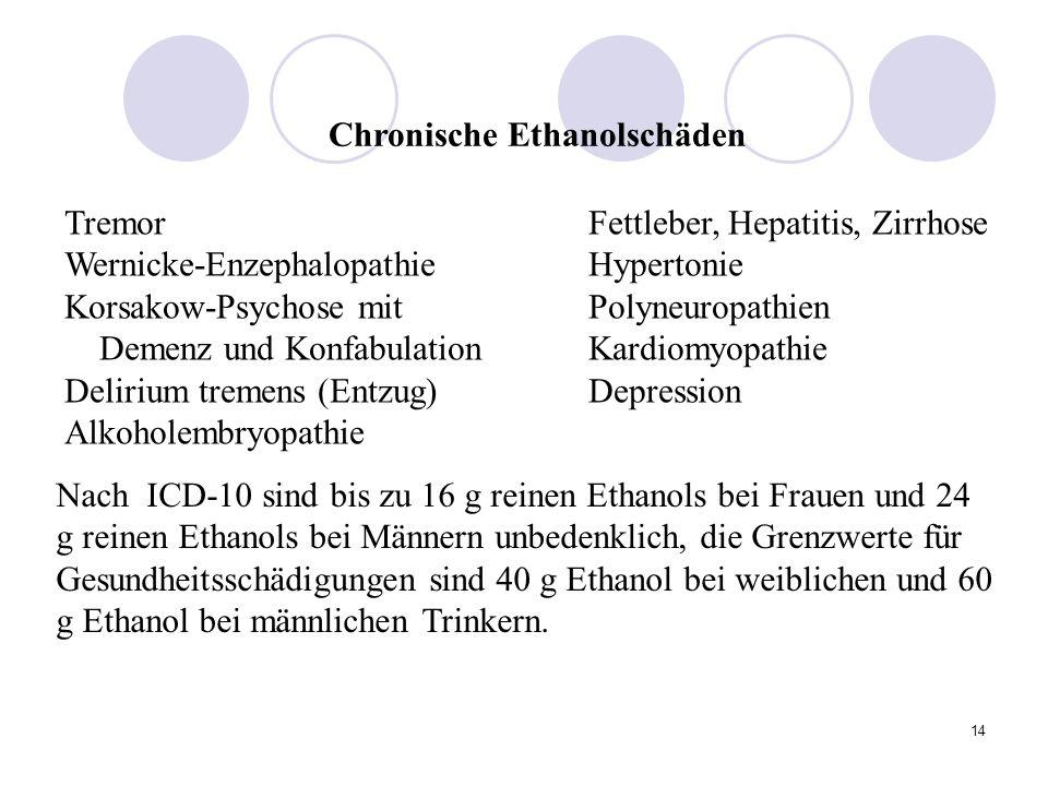 Chronische Ethanolschäden