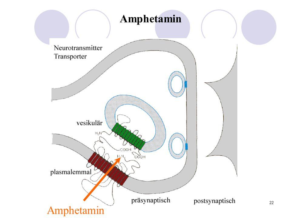 Amphetamin Amphetamin