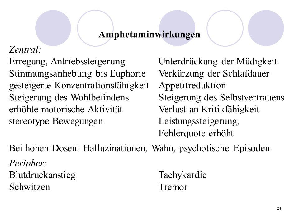Amphetaminwirkungen Zentral: Erregung, Antriebssteigerung Unterdrückung der Müdigkeit. Stimmungsanhebung bis Euphorie Verkürzung der Schlafdauer.