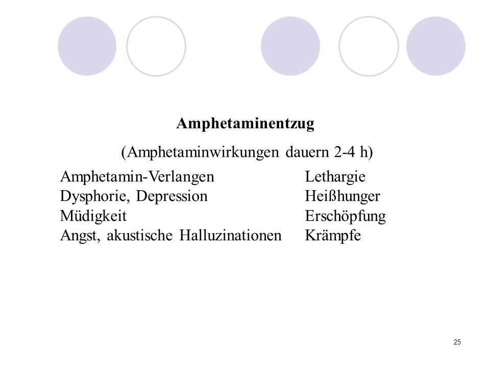 Amphetaminentzug (Amphetaminwirkungen dauern 2-4 h) Amphetamin-Verlangen Lethargie. Dysphorie, Depression Heißhunger.