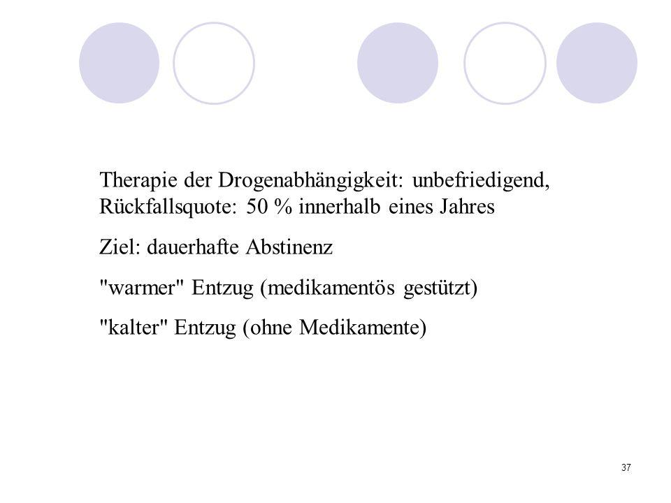 Therapie der Drogenabhängigkeit: unbefriedigend, Rückfallsquote: 50 % innerhalb eines Jahres