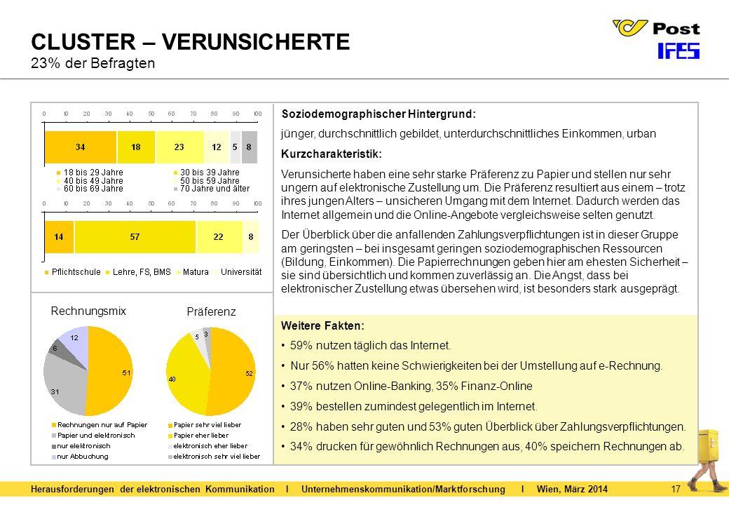 CLUSTER – VERUNSICHERTE 23% der Befragten