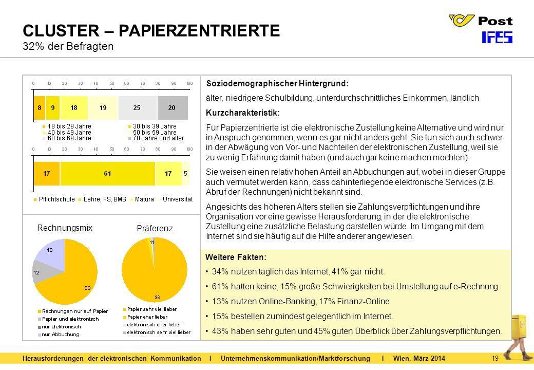 CLUSTER – PAPIERZENTRIERTE 32% der Befragten