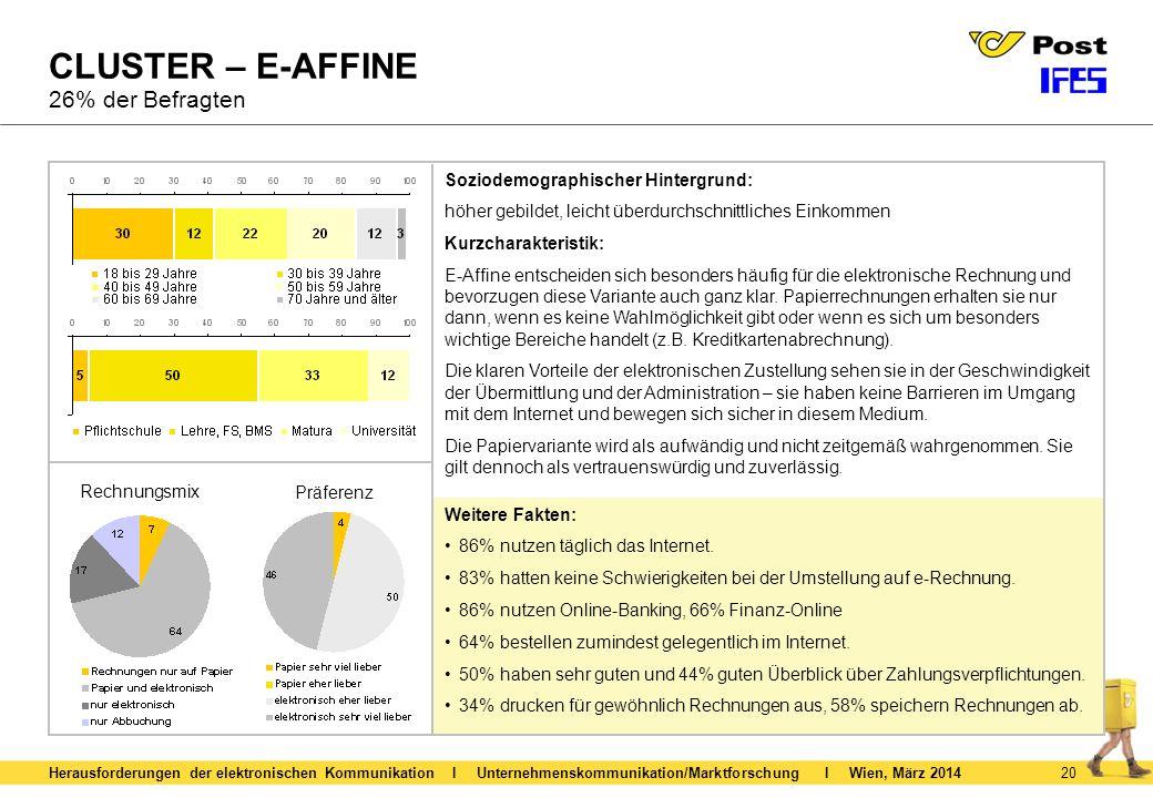 CLUSTER – E-AFFINE 26% der Befragten