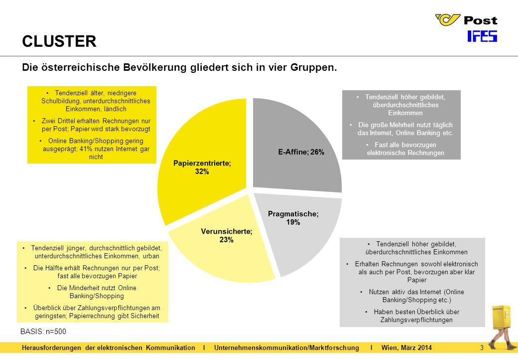 CLUSTER Die österreichische Bevölkerung gliedert sich in vier Gruppen.