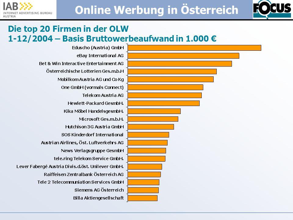 Die top 20 Firmen in der OLW 1-12/2004 – Basis Bruttowerbeaufwand in 1