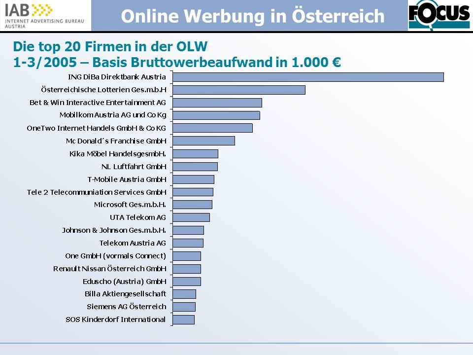 Die top 20 Firmen in der OLW 1-3/2005 – Basis Bruttowerbeaufwand in 1