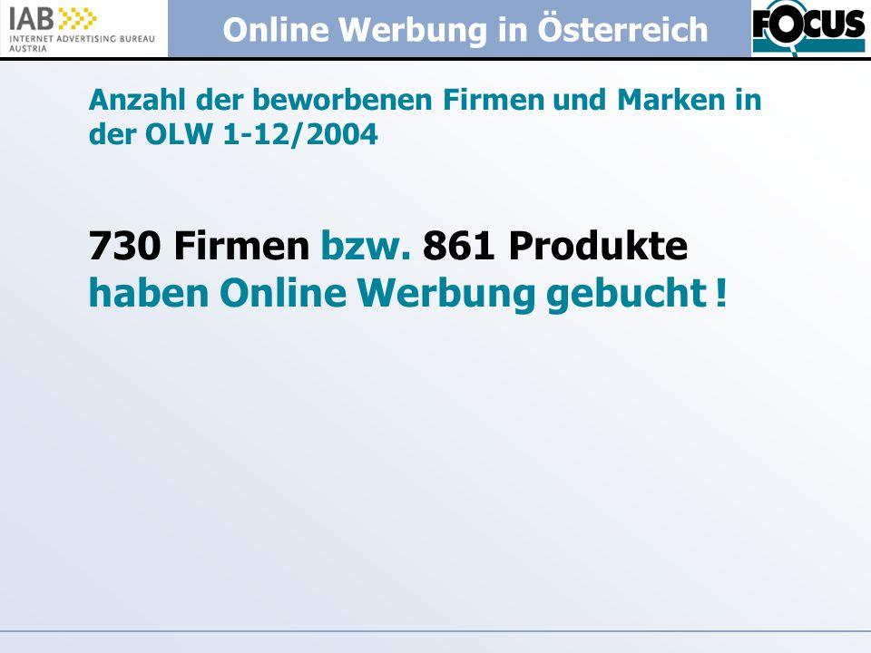 Anzahl der beworbenen Firmen und Marken in der OLW 1-12/2004