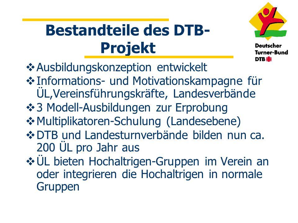 Bestandteile des DTB-Projekt
