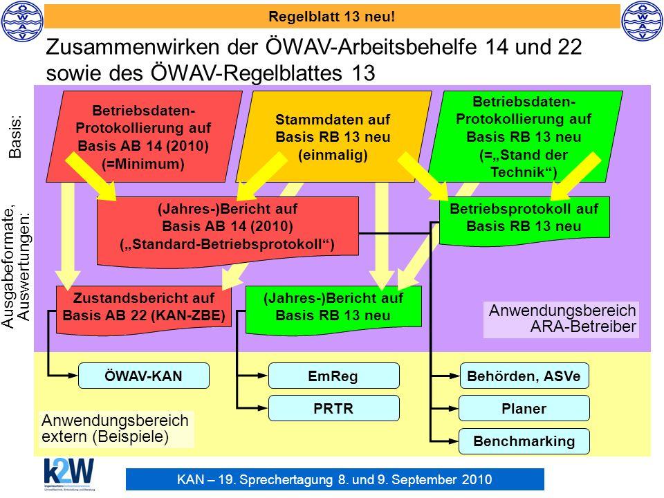 Zusammenwirken der ÖWAV-Arbeitsbehelfe 14 und 22 sowie des ÖWAV-Regelblattes 13