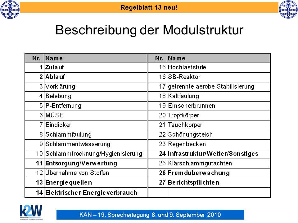 Beschreibung der Modulstruktur