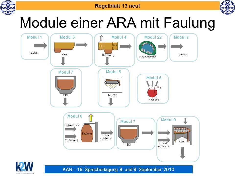 Module einer ARA mit Faulung