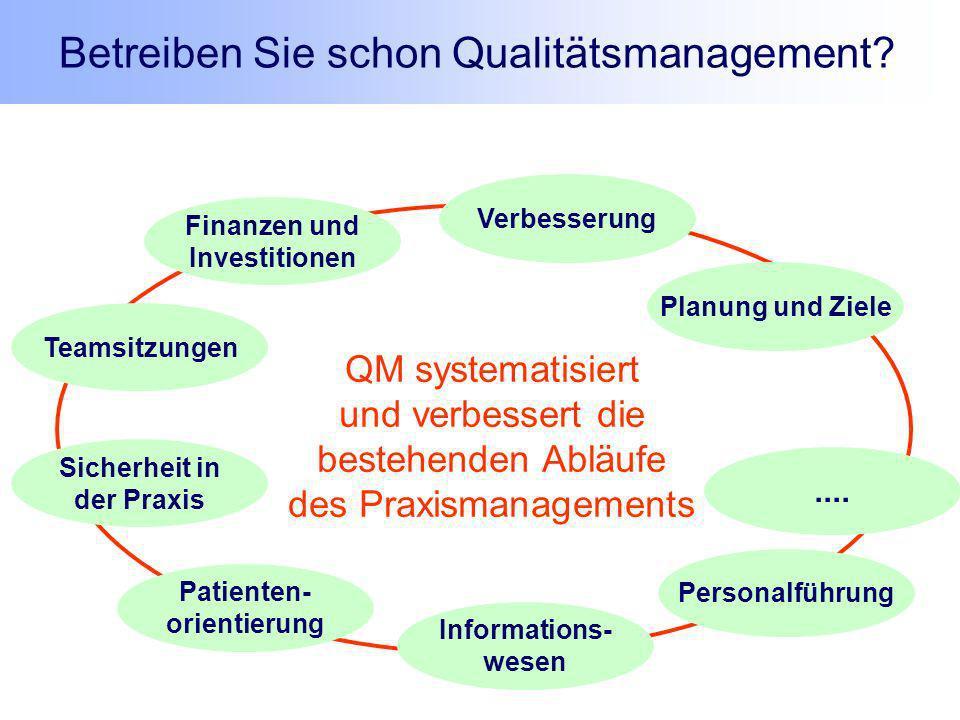 Betreiben Sie schon Qualitätsmanagement