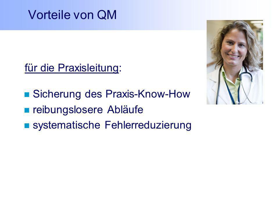 Vorteile von QM für die Praxisleitung: Sicherung des Praxis-Know-How