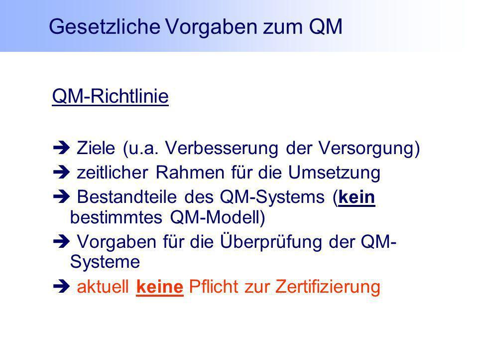 Gesetzliche Vorgaben zum QM