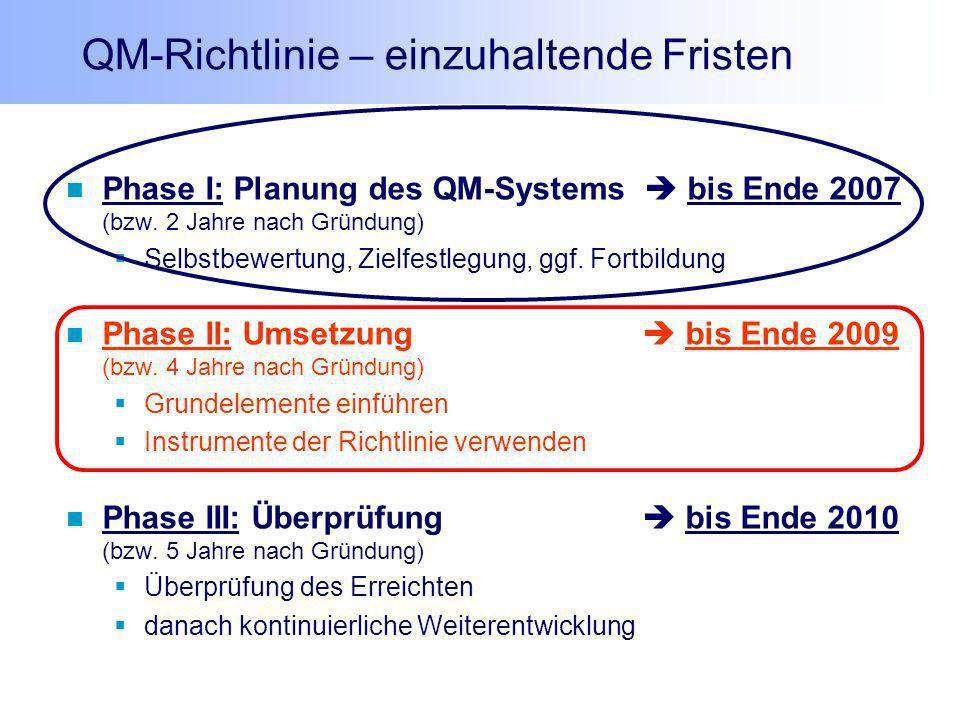 QM-Richtlinie – einzuhaltende Fristen