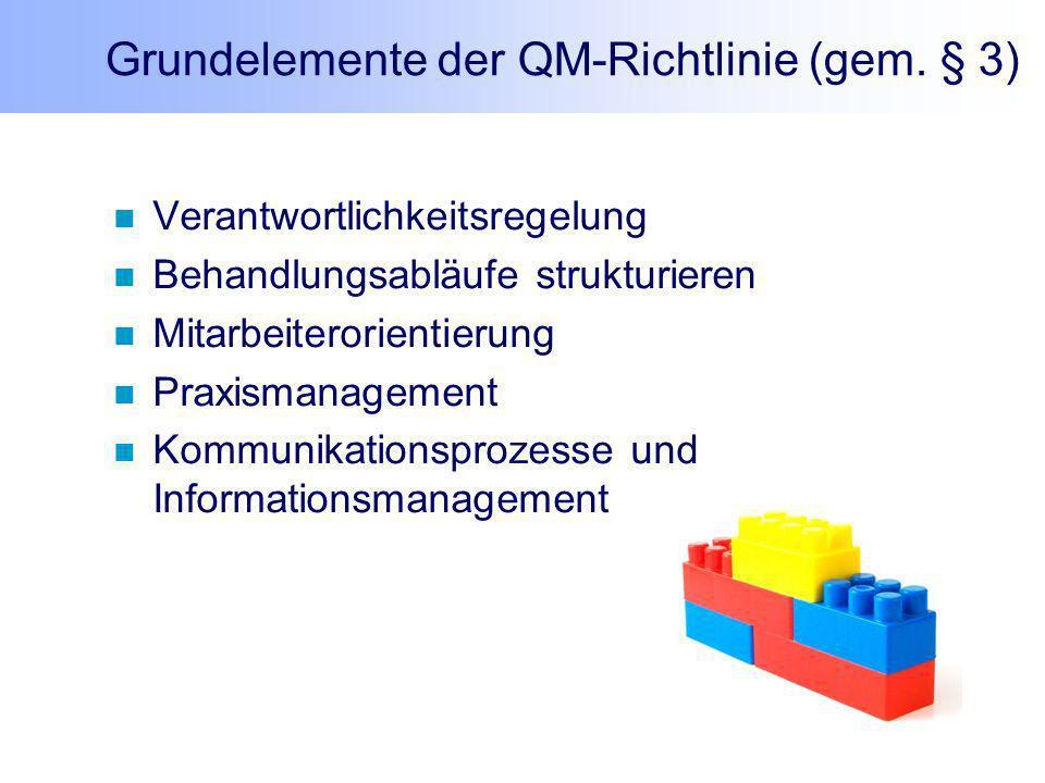 Grundelemente der QM-Richtlinie (gem. § 3)