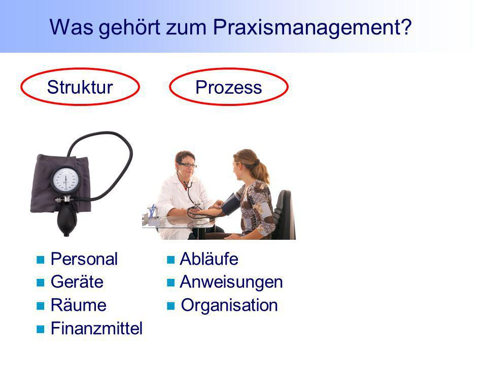 Was gehört zum Praxismanagement