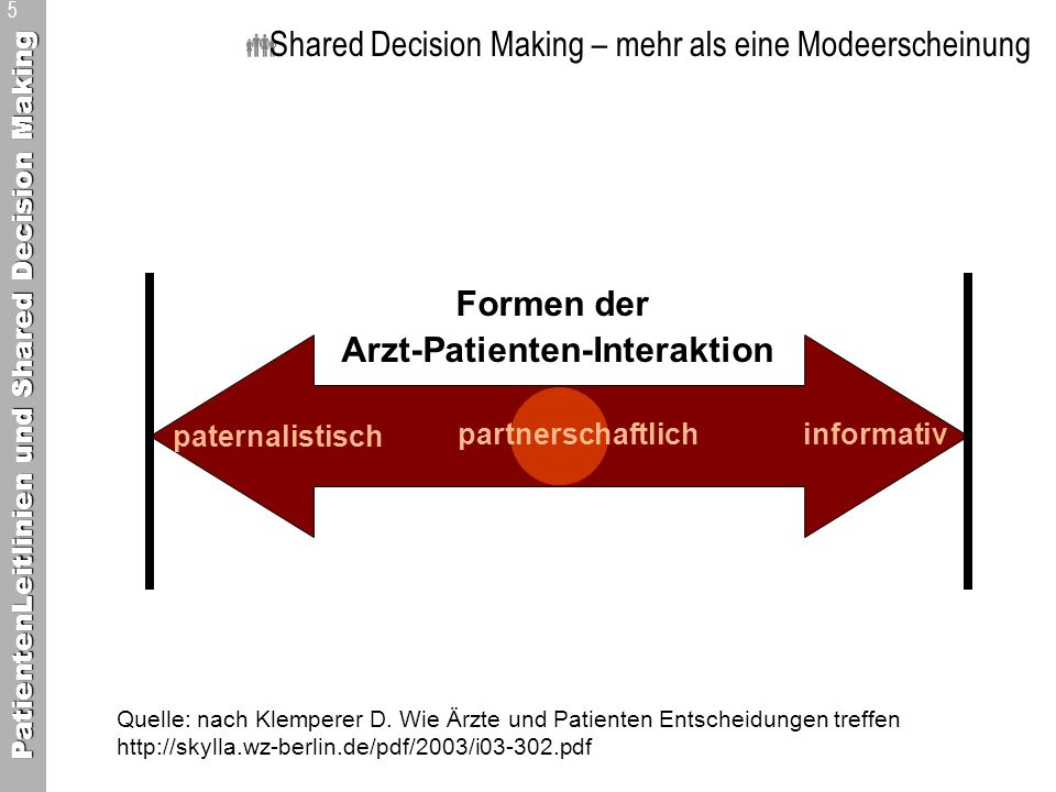 Arzt-Patienten-Interaktion