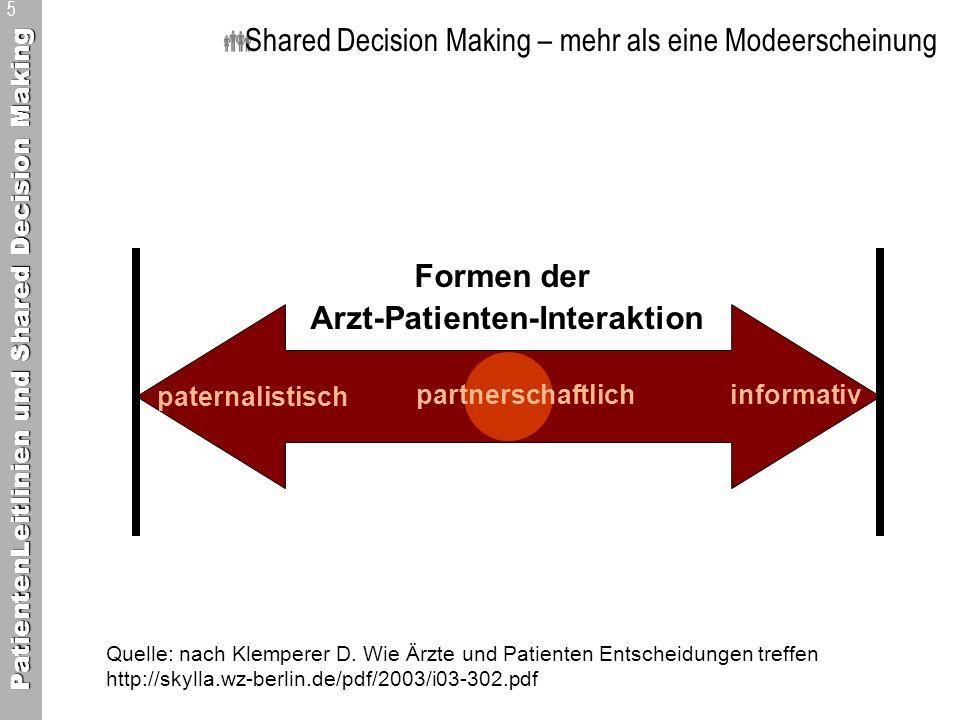Arzt-Patienten-Interaktion