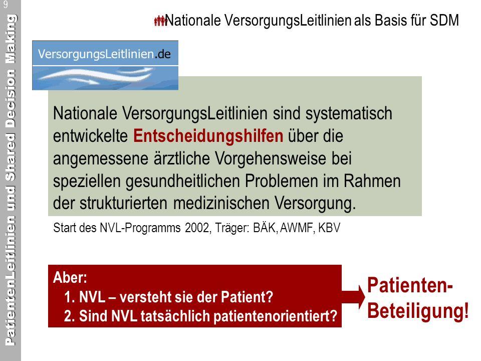 Patienten- Beteiligung!