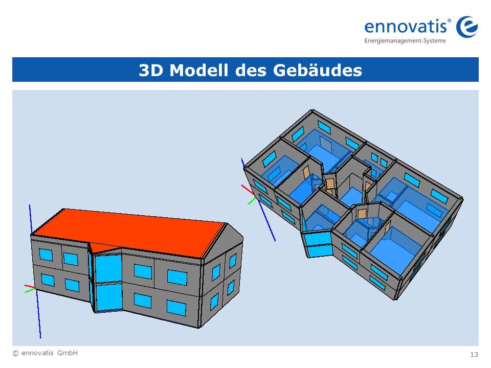3D Modell des Gebäudes