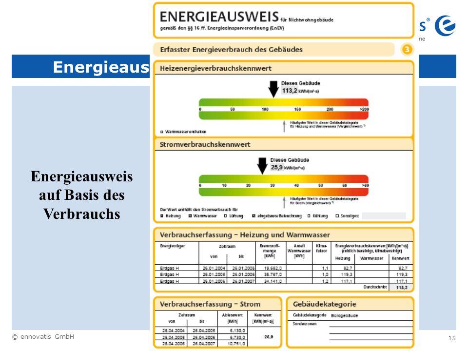 Energieausweis auf Basis des Verbrauchs