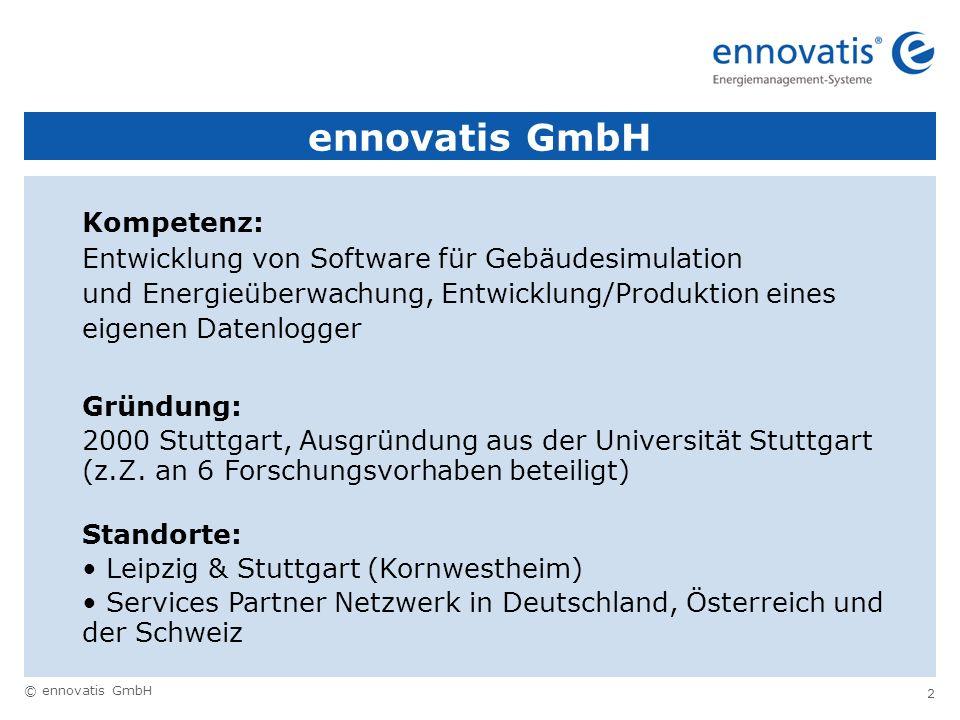 ennovatis GmbH Kompetenz: