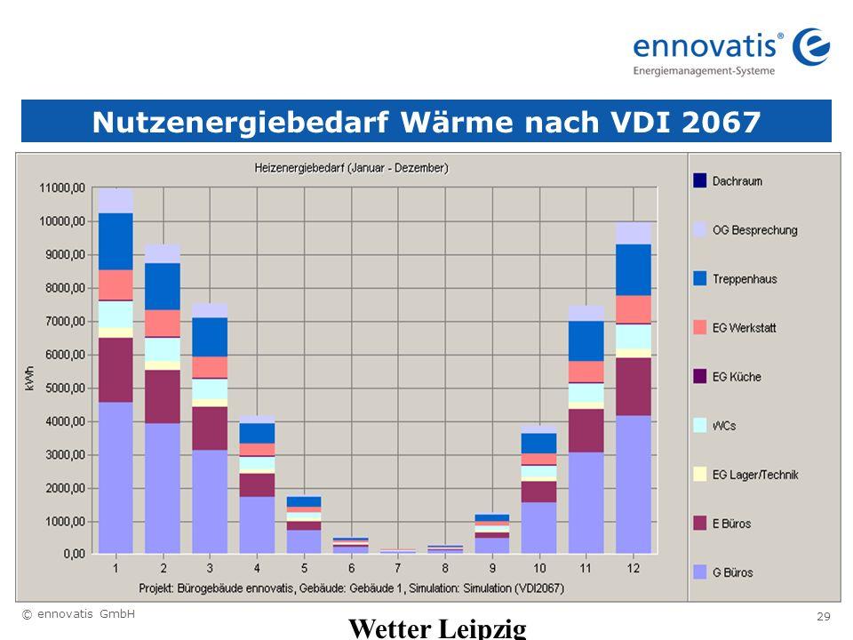Nutzenergiebedarf Wärme nach VDI 2067