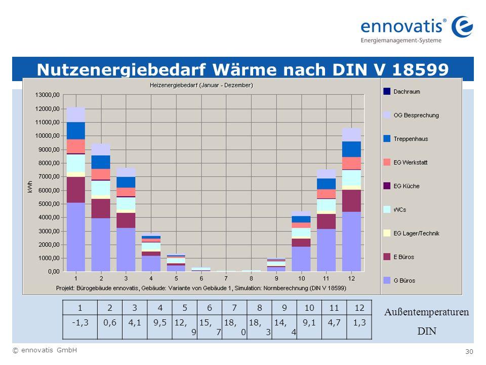 Nutzenergiebedarf Wärme nach DIN V 18599