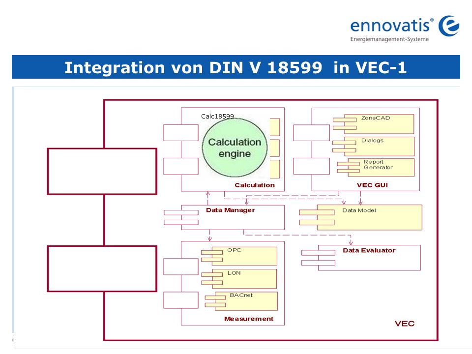 Integration von DIN V 18599 in VEC-1