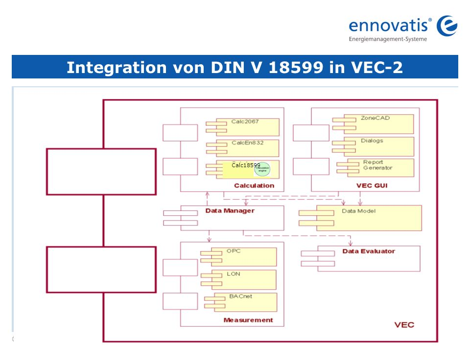 Integration von DIN V 18599 in VEC-2