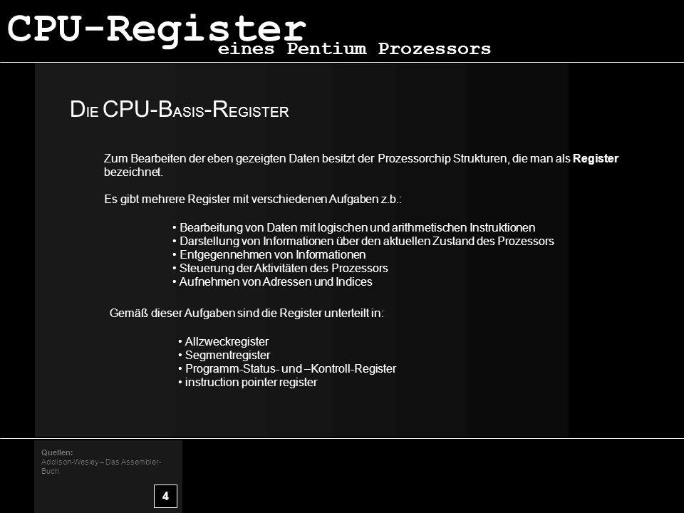 CPU-Register DIE CPU-BASIS-REGISTER eines Pentium Prozessors
