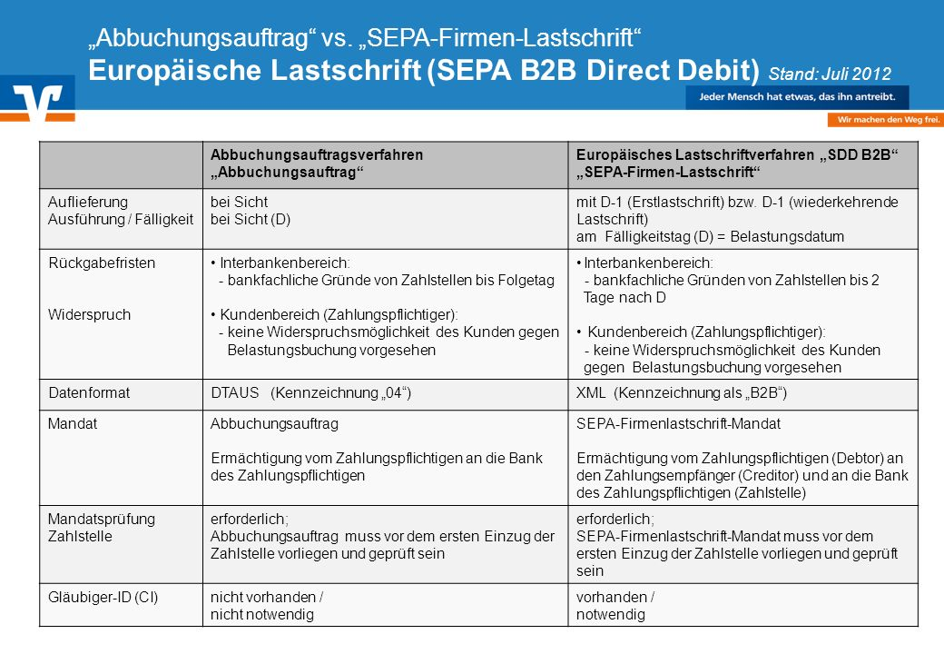 """Abbuchungsauftrag vs"