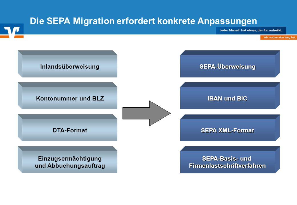 Die SEPA Migration erfordert konkrete Anpassungen