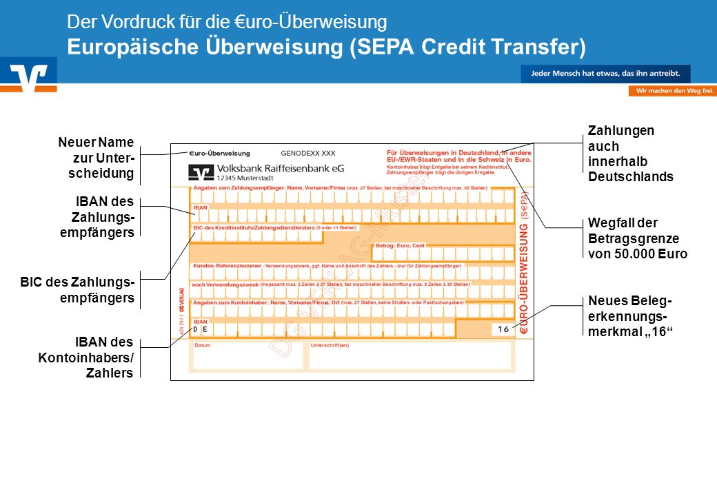Der Vordruck für die €uro-Überweisung Europäische Überweisung (SEPA Credit Transfer)