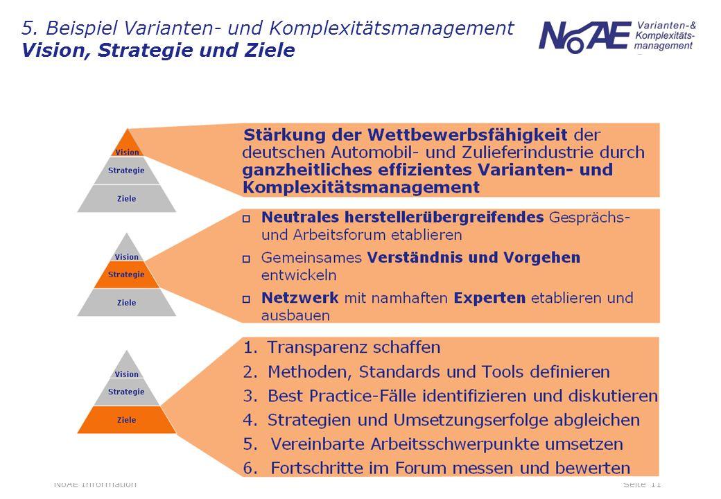 5. Beispiel Varianten- und Komplexitätsmanagement Vision, Strategie und Ziele