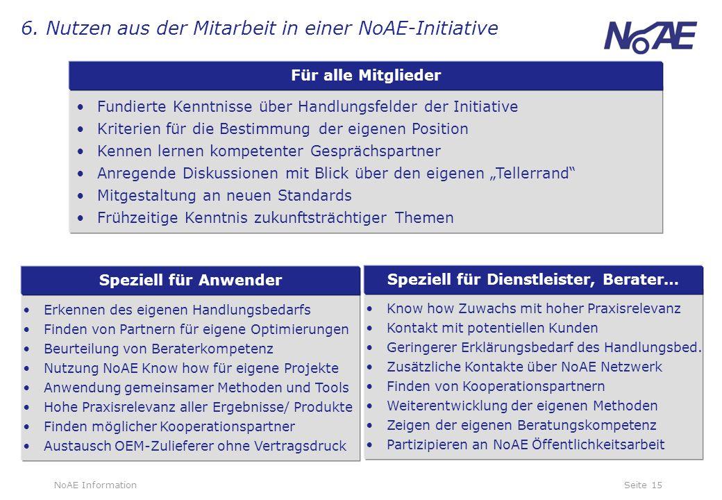6. Nutzen aus der Mitarbeit in einer NoAE-Initiative