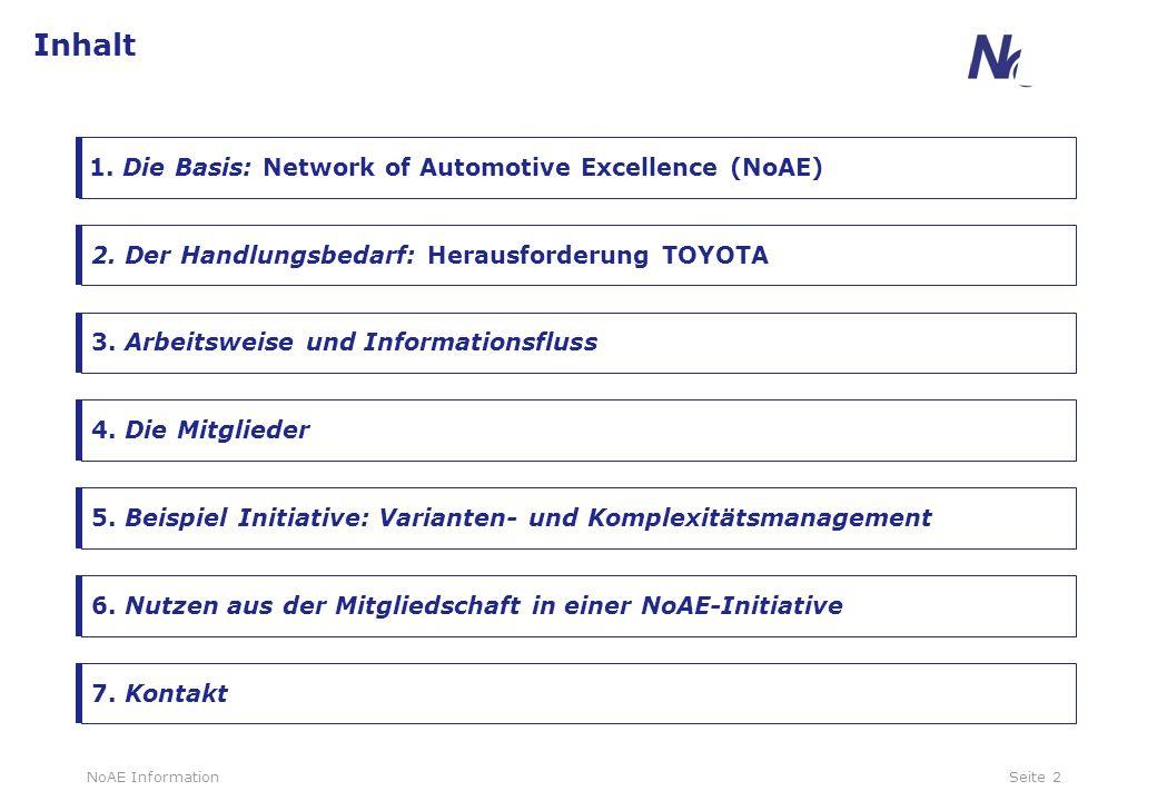 Inhalt 1. Die Basis: Network of Automotive Excellence (NoAE)