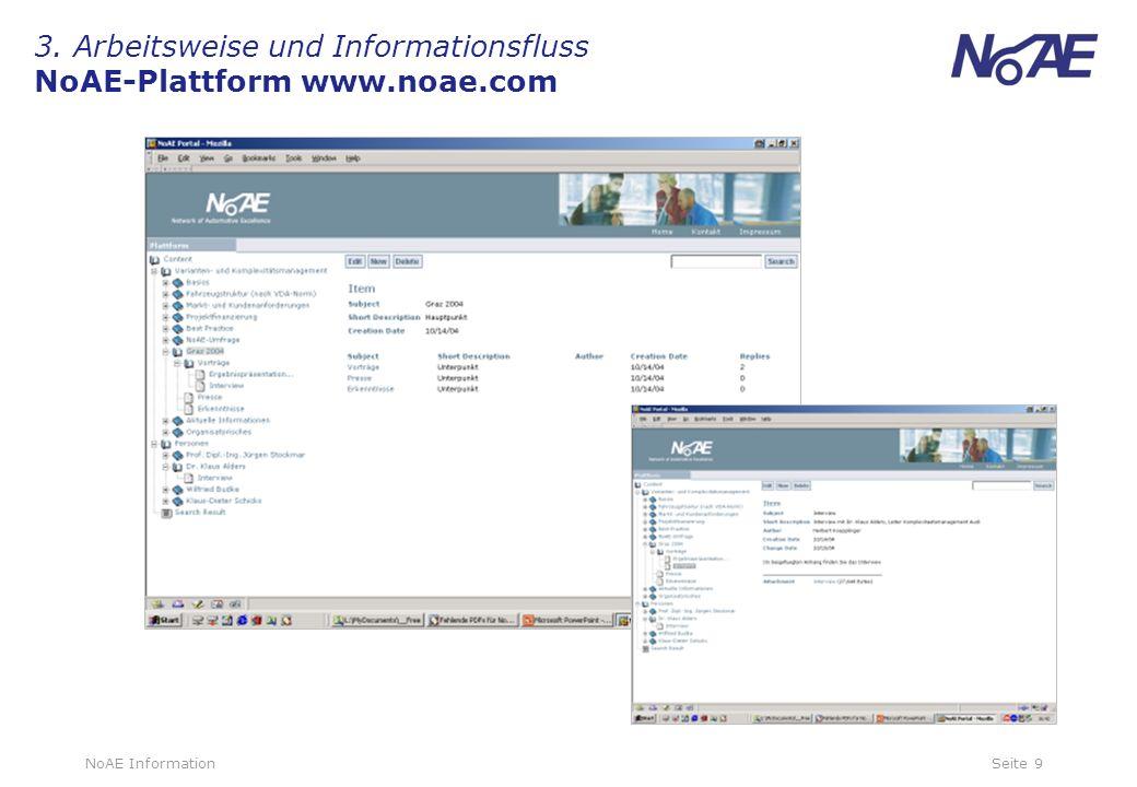 3. Arbeitsweise und Informationsfluss NoAE-Plattform www.noae.com