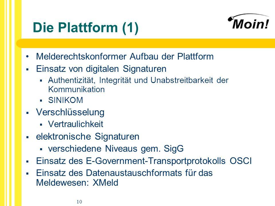 Die Plattform (1) Verschlüsselung elektronische Signaturen